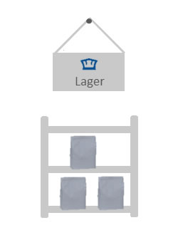Private Label Pictogram 5