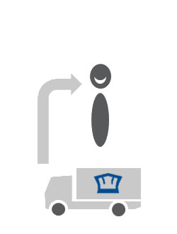 Private Label Pictogram 6